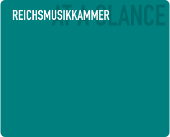 AT A GLANCE REICHSMUSIKKAMMER